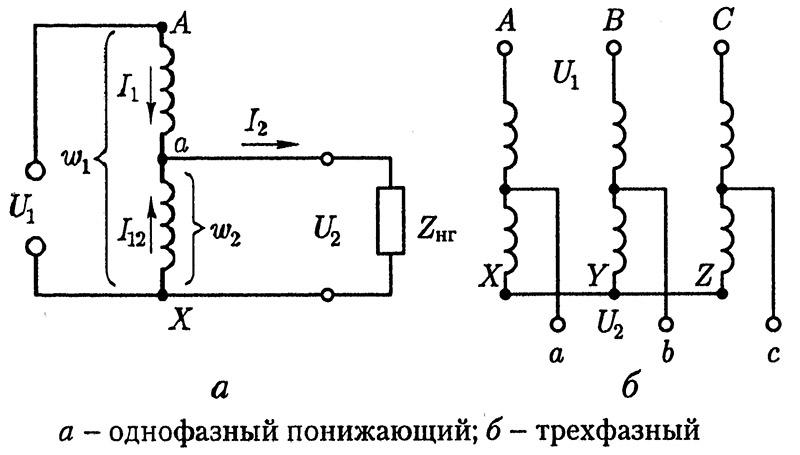 одно и трёхфазная схема
