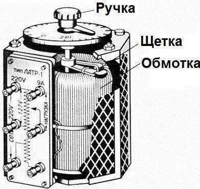 Конструкция однофазного автотрансформатора