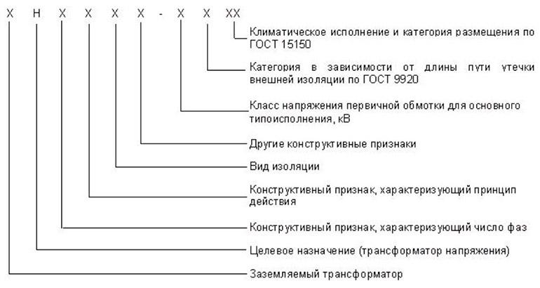 расшифровка маркировки ТН