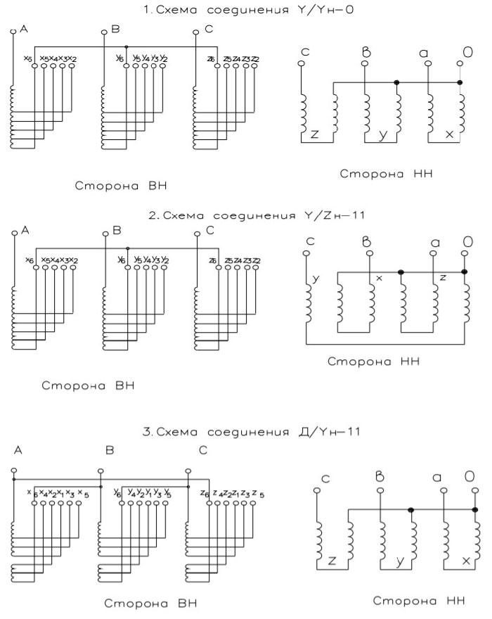 Схемы и группы соединений обмоток трансформаторов.