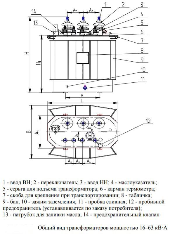 Конструкция мощность-16-63ква