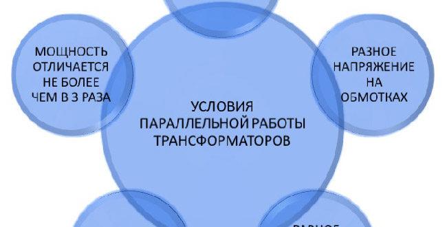5 условий