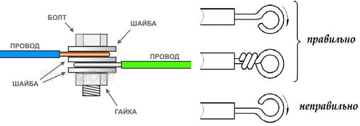 Болтовое-соединение