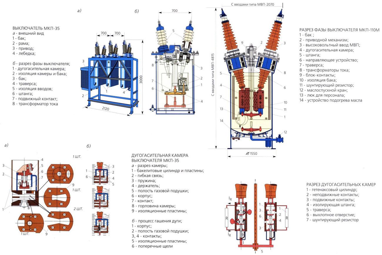 Конструкция масляного выключателя