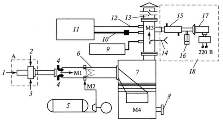 Схема высокотемпературной установки ВС-ТВ для утилизации совтола