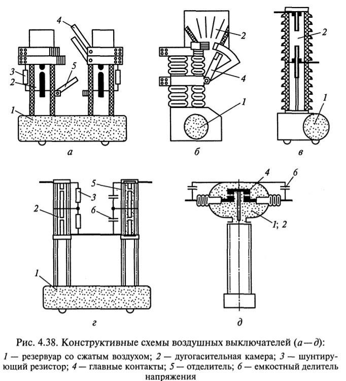 воздушный-конструкция