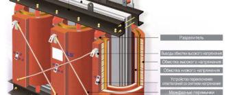 конструкция-сухого-трансформатора