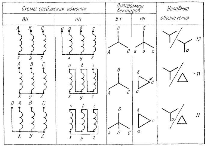 схема-соединение-обмоток