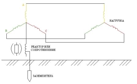 Заземление посредством резистора или реактора